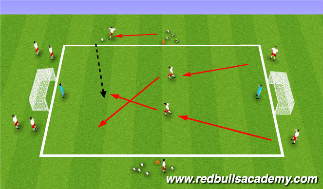 Football/Soccer Session Plan Drill (Colour): Skill Development 2