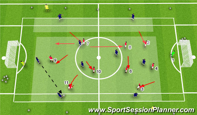 Football/Soccer Session Plan Drill (Colour): Set The Trap