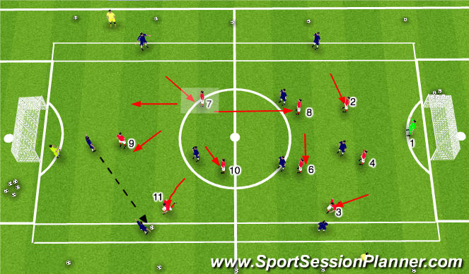 Football/Soccer Session Plan Drill (Colour): Problem / Solution 2
