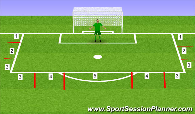 Football/Soccer Session Plan Drill (Colour): # in Wall