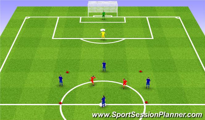 Football/Soccer Session Plan Drill (Colour): 4v2 and 2v1.