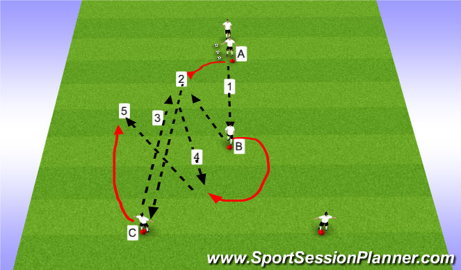 Football/Soccer Session Plan Drill (Colour): Y Passing Phase 4