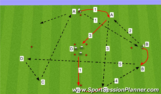 Football/Soccer Session Plan Drill (Colour): DP - Phase 2