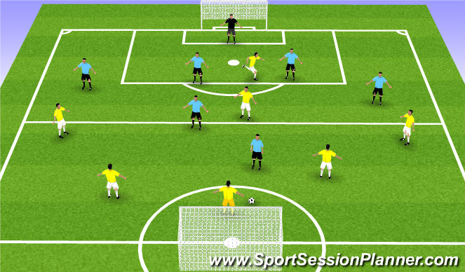 Football/Soccer Session Plan Drill (Colour): Restart activity
