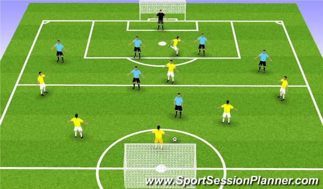 Football/Soccer Session Plan Drill (Colour): Restart activity