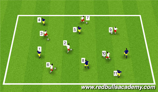Football/Soccer Session Plan Drill (Colour): Number Passng
