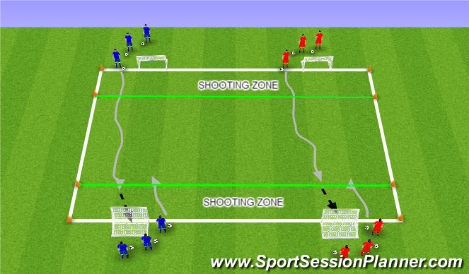 Football/Soccer Session Plan Drill (Colour): Concluding Competition