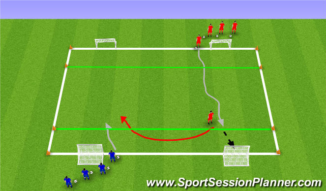 Football/Soccer Session Plan Drill (Colour): Skill Training Component