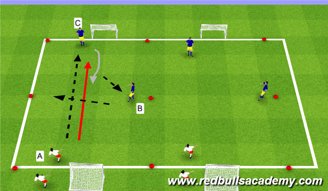 Football/Soccer Session Plan Drill (Colour): 1v1 Conditionned Game