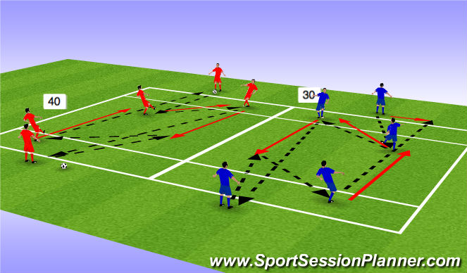 Football/Soccer Session Plan Drill (Colour): Long Passing - Technical