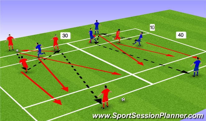 Football/Soccer Session Plan Drill (Colour): Long Passing - Skill