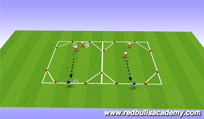 Football/Soccer Session Plan Drill (Colour): Main 2