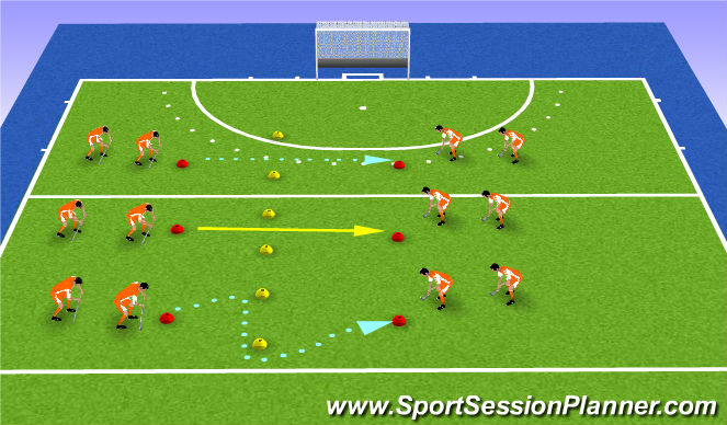 Hockey Session Plan Drill (Colour): warm-up