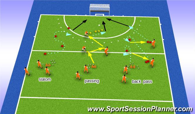Hockey Session Plan Drill (Colour): forward movement variatie