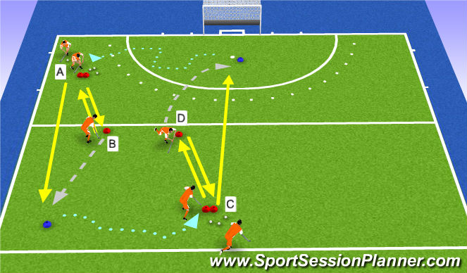Hockey Session Plan Drill (Colour): 1-2-3tje in de loop
