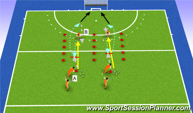 Hockey Session Plan Drill (Colour): 1v1 blocktackle