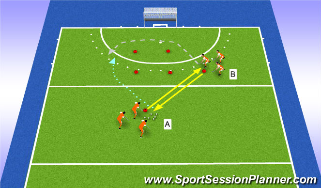 Hockey Session Plan Drill (Colour): 1v1 channel