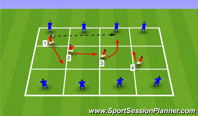 Football/Soccer Session Plan Drill (Colour): Skill - Pressure, Cover, Balance