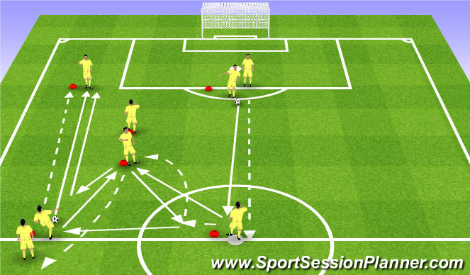 Football/Soccer Session Plan Drill (Colour): Pasy w 2 trójkatach