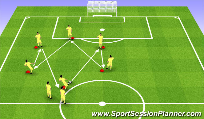 Football/Soccer Session Plan Drill (Colour): Pasy w 6 kacie