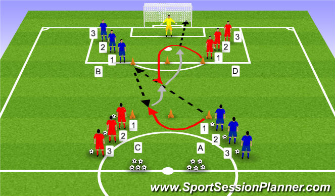 Football/Soccer Session Plan Drill (Colour): Skill Training