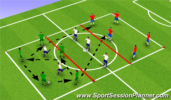 Football/Soccer Session Plan Drill (Colour): POSITION GAME