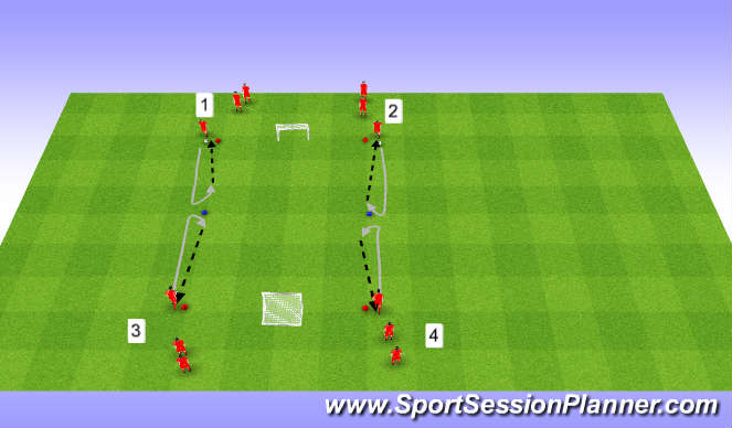 Football/Soccer Session Plan Drill (Colour): Intro 2