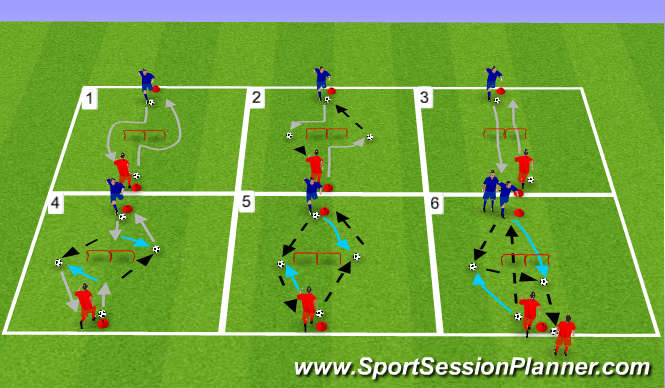 Football/Soccer Session Plan Drill (Colour): Passing and Guiding