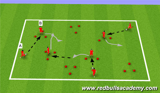 Football/Soccer Session Plan Drill (Colour): Triangle Passing