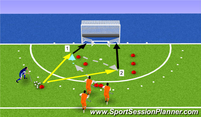 Hockey Session Plan Drill (Colour): aannemen en scoren 1