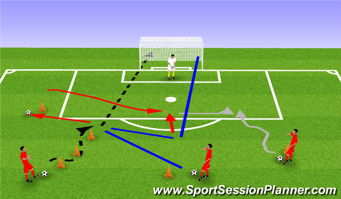Football/Soccer Session Plan Drill (Colour): POSITION SPECIFIC / ATTACKING
