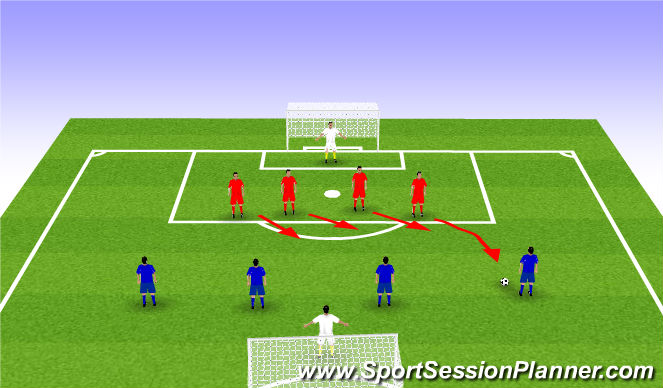 Football/Soccer Session Plan Drill (Colour): POSITION SPECIFIC / DEFENDING