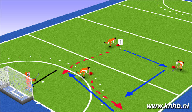 Hockey Session Plan Drill (Colour): opbouw