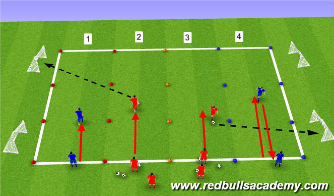 Football/Soccer Session Plan Drill (Colour): Activity 2- semi pressure
