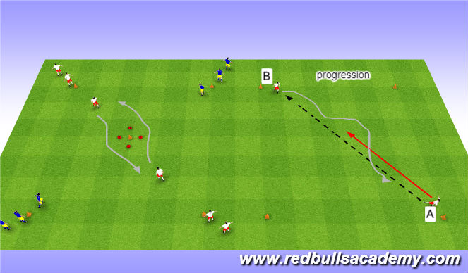 Football/Soccer Session Plan Drill (Colour): Main Theme (un-opposed/semi opposed)