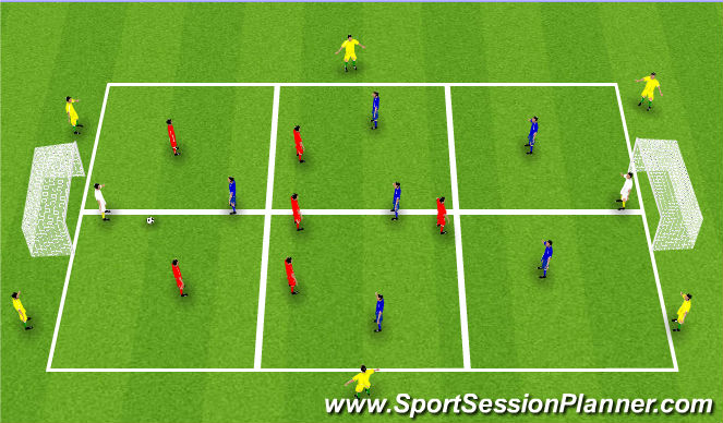 Football/Soccer Session Plan Drill (Colour): FITNESS BASED SSG