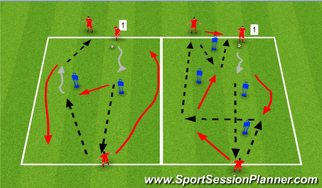 Football/Soccer Session Plan Drill (Colour): MOVEMENT PATTERNS