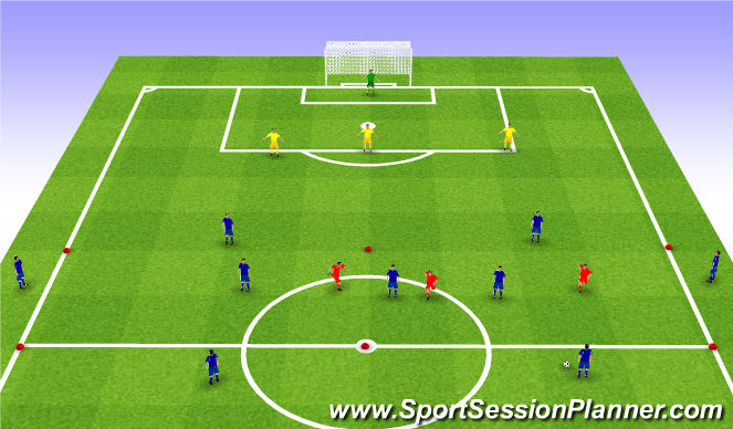 Football/Soccer Session Plan Drill (Colour): 6v3 and 3v3.