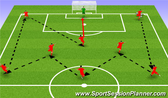 Football/Soccer Session Plan Drill (Colour): Pass adn follow and shot