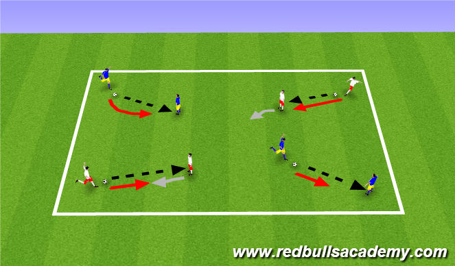 Football/Soccer Session Plan Drill (Colour): Technical Warm Up
