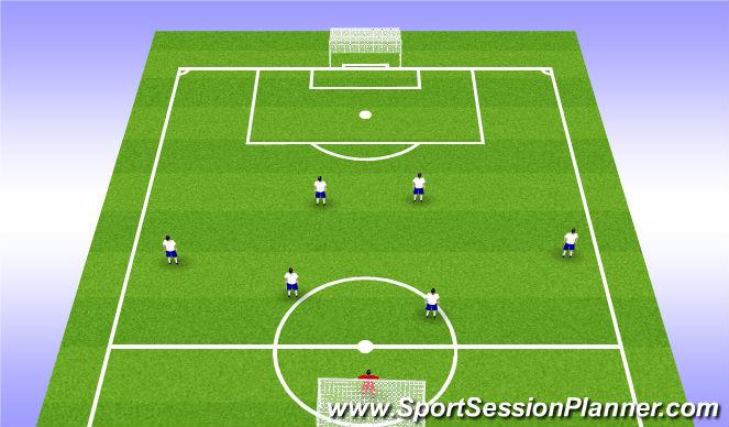 Football/Soccer Session Plan Drill (Colour): Tech. WU - 7v0 Shadow Play