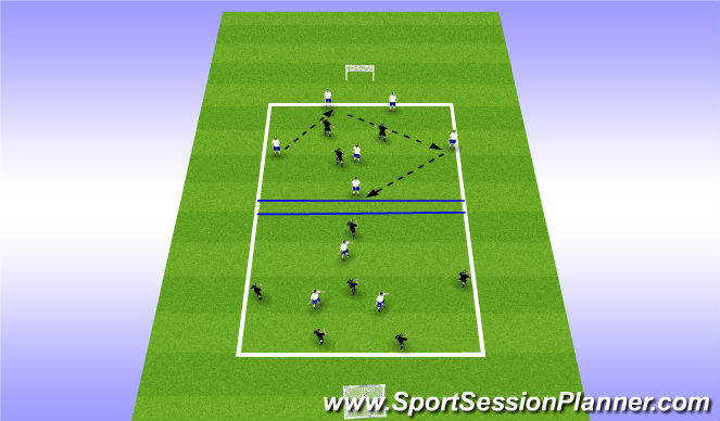 Football/Soccer Session Plan Drill (Colour): Rondo: 6v3 Competition