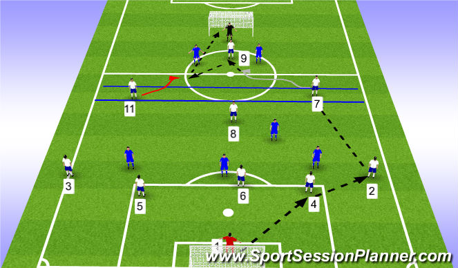 Football/Soccer Session Plan Drill (Colour): Build out of back zonal game