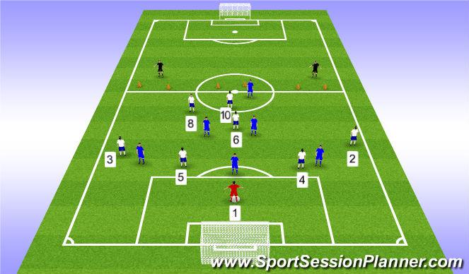 Football/Soccer Session Plan Drill (Colour): 8v6 half field