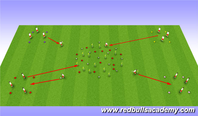 Football/Soccer Session Plan Drill (Colour): Build a Burger Uturn