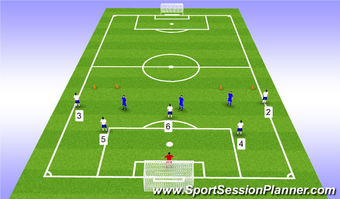 Football/Soccer Session Plan Drill (Colour): 6v3 to gates