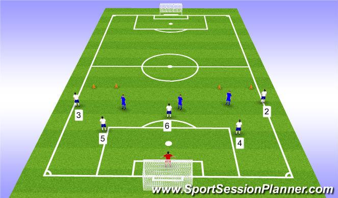 Football/Soccer Session Plan Drill (Colour): 6v3 to gates