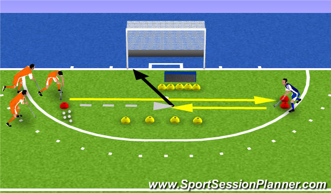Hockey Session Plan Drill (Colour): quick scoring1: hoge flats