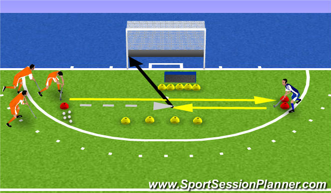 Hockey Session Plan Drill (Colour): quick scoring2: hoge push