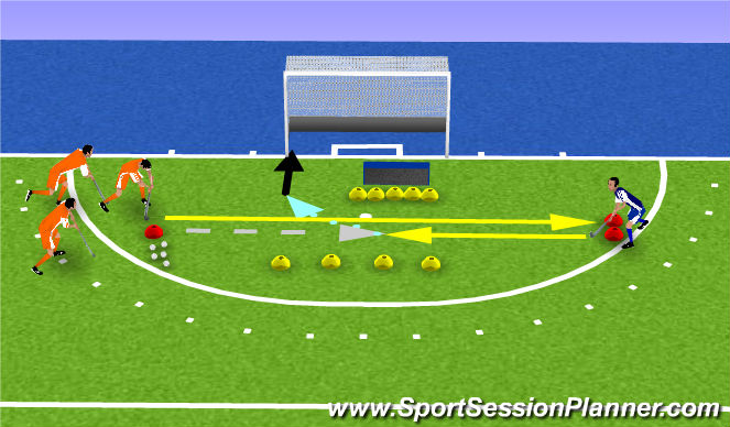 Hockey Session Plan Drill (Colour): quick scoring3: backhand reverse